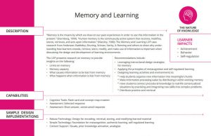 screenshot of a learning design principle on memory